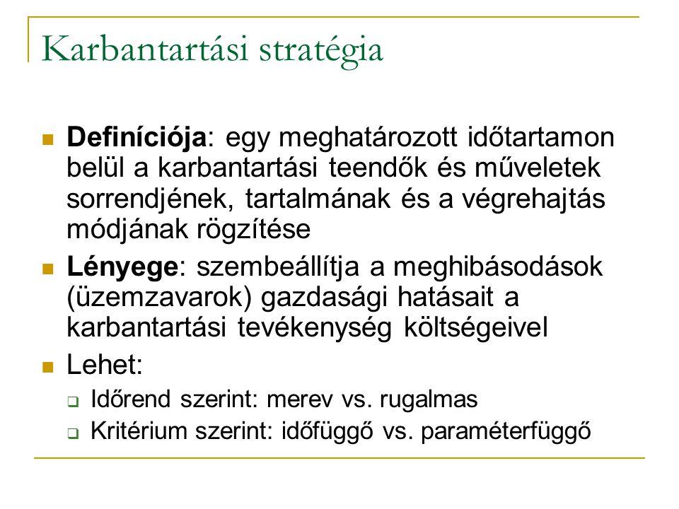 Karbantartási stratégia Definíciója: egy meghatározott időtartamon belül a karbantartási teendők és műveletek sorrendjének, tartalmának és a végrehajt