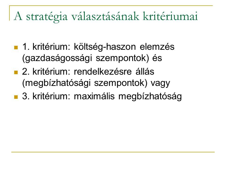 A stratégia választásának kritériumai 1. kritérium: költség-haszon elemzés (gazdaságossági szempontok) és 2. kritérium: rendelkezésre állás (megbízhat