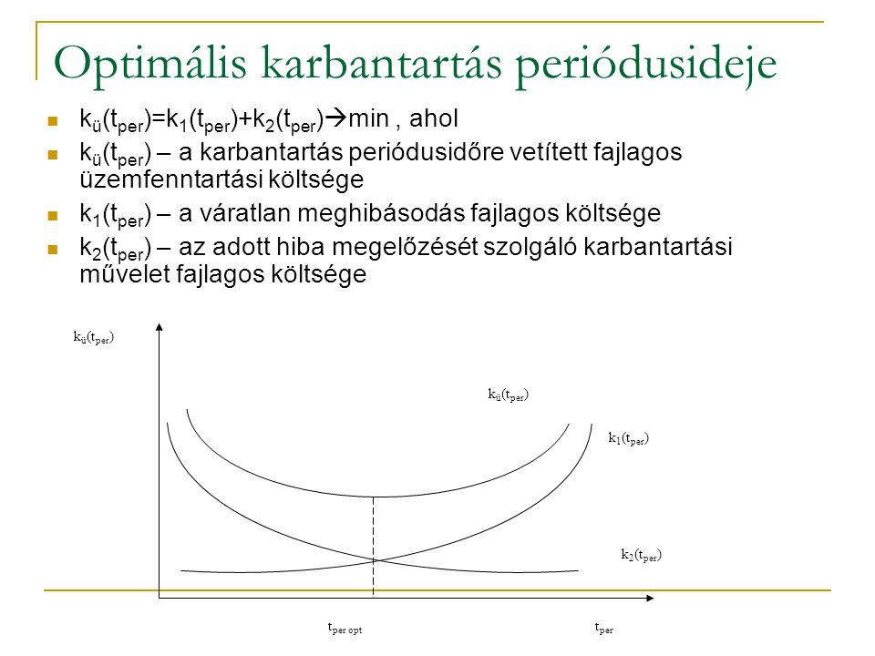 Optimális karbantartás periódusideje k ü (t per )=k 1 (t per )+k 2 (t per )  min, ahol k ü (t per ) – a karbantartás periódusidőre vetített fajlagos