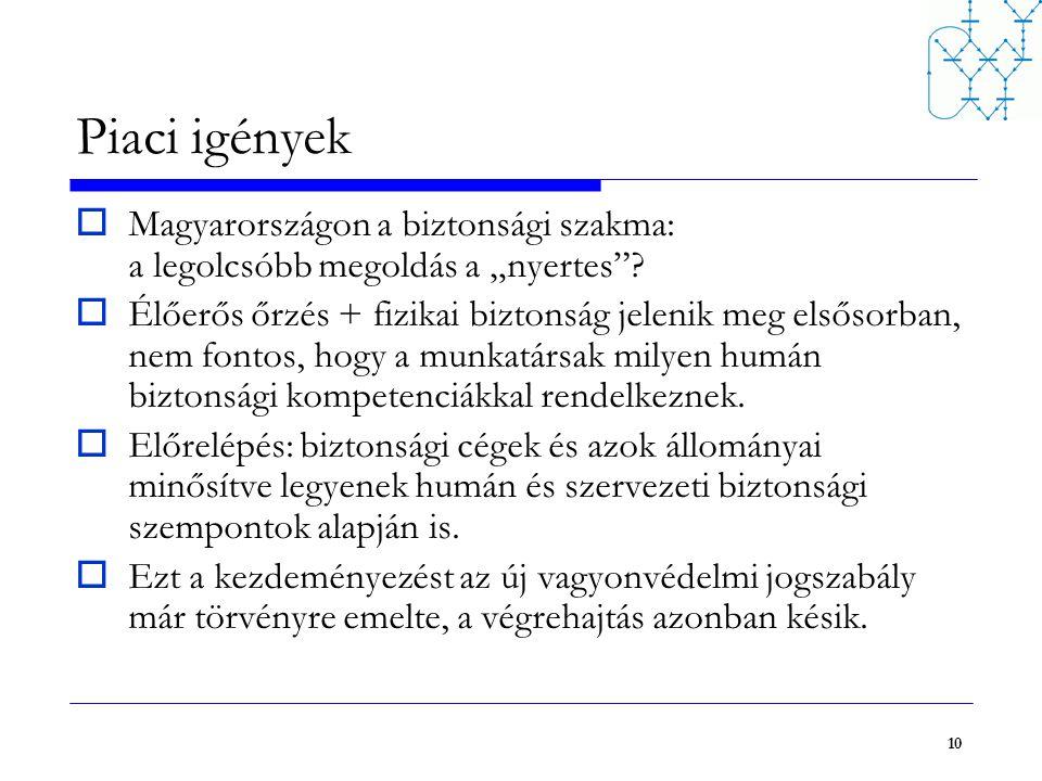 """10 Piaci igények  Magyarországon a biztonsági szakma: a legolcsóbb megoldás a """"nyertes ."""