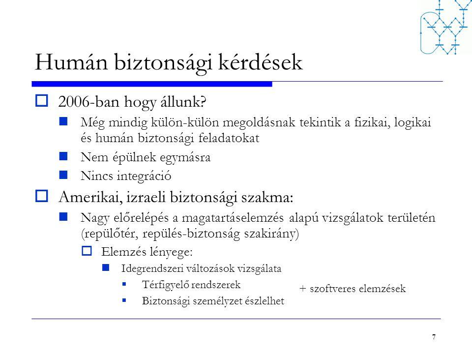 7 Humán biztonsági kérdések  2006-ban hogy állunk.