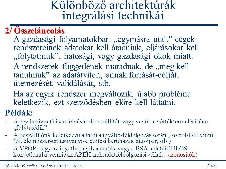 Info architektúrák I. Dobay Péter, PTE KTK 10 /31 Különböző architektúrák integrálási technikái 2/ Összeláncolás 2/ Összeláncolás A gazdasági folyamat