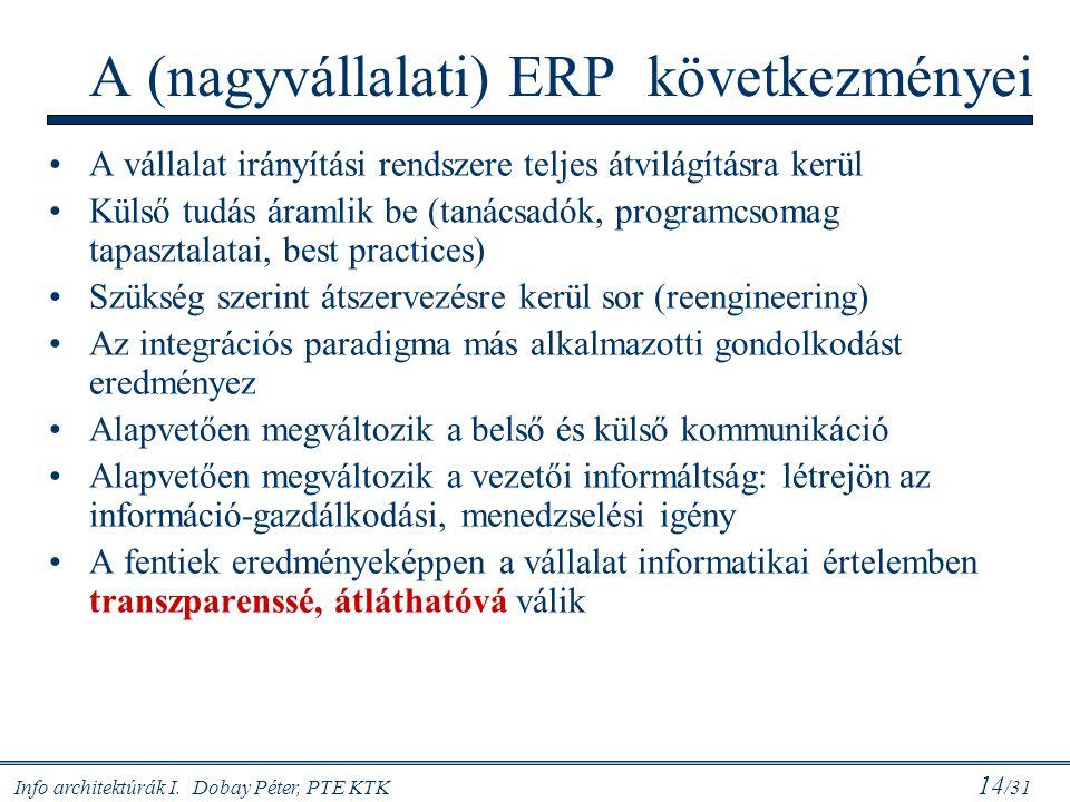 Info architektúrák I. Dobay Péter, PTE KTK 14 /31 A (nagyvállalati) ERP következményei A vállalat irányítási rendszere teljes átvilágításra kerül Küls