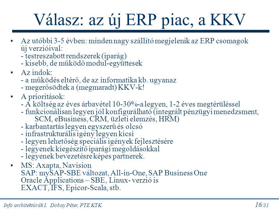 Info architektúrák I. Dobay Péter, PTE KTK 16 /31 Válasz: az új ERP piac, a KKV Az utóbbi 3-5 évben: minden nagy szállító megjelenik az ERP csomagok ú