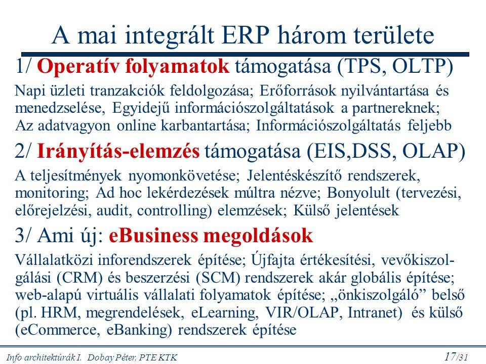 Info architektúrák I. Dobay Péter, PTE KTK 17 /31 A mai integrált ERP három területe 1/ Operatív folyamatok támogatása (TPS, OLTP) Napi üzleti tranzak