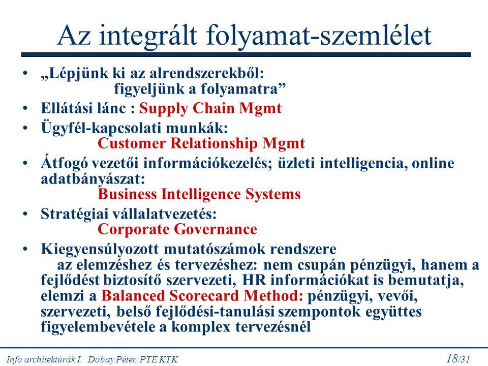 """Info architektúrák I. Dobay Péter, PTE KTK 18 /31 Az integrált folyamat-szemlélet """"Lépjünk ki az alrendszerekből: figyeljünk a folyamatra"""" Ellátási lá"""