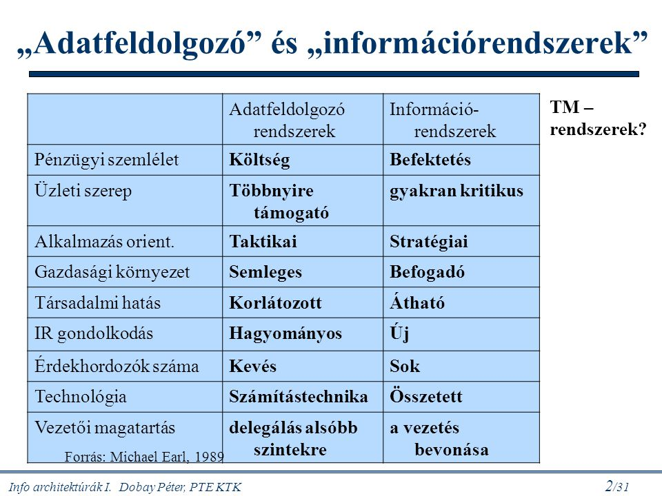 """Info architektúrák I. Dobay Péter, PTE KTK 2 /31 """"Adatfeldolgozó"""" és """"információrendszerek"""" Adatfeldolgozó rendszerek Információ- rendszerek Pénzügyi"""