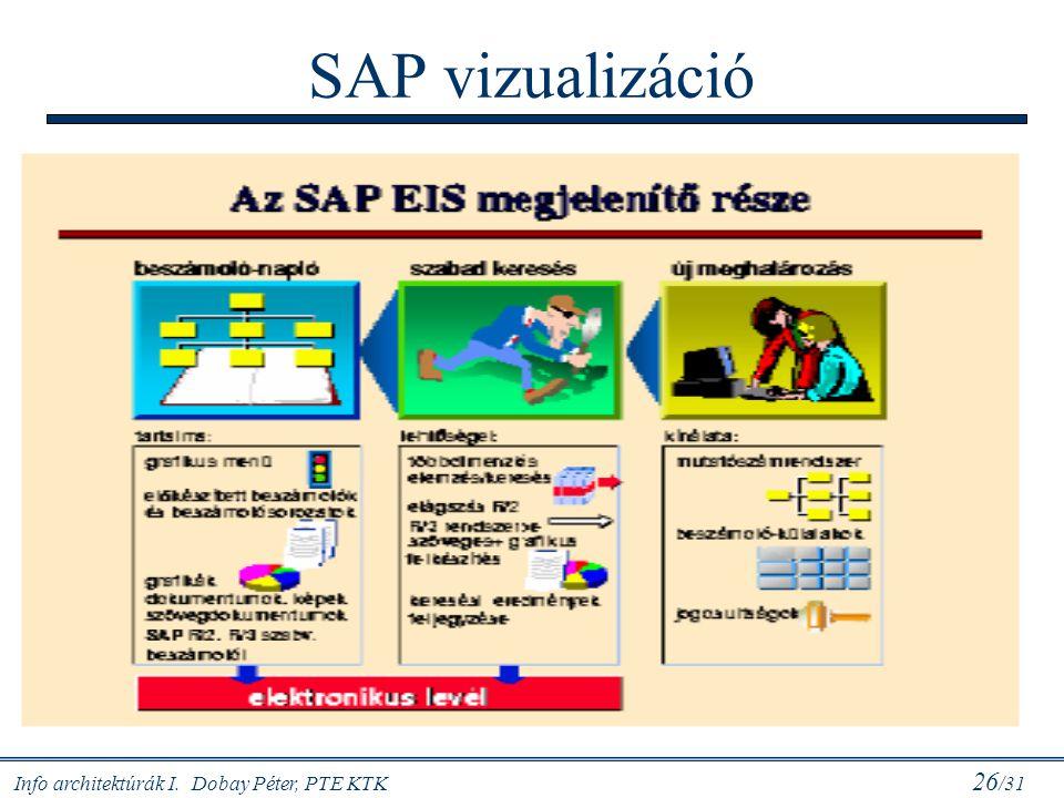 Info architektúrák I. Dobay Péter, PTE KTK 26 /31 SAP vizualizáció