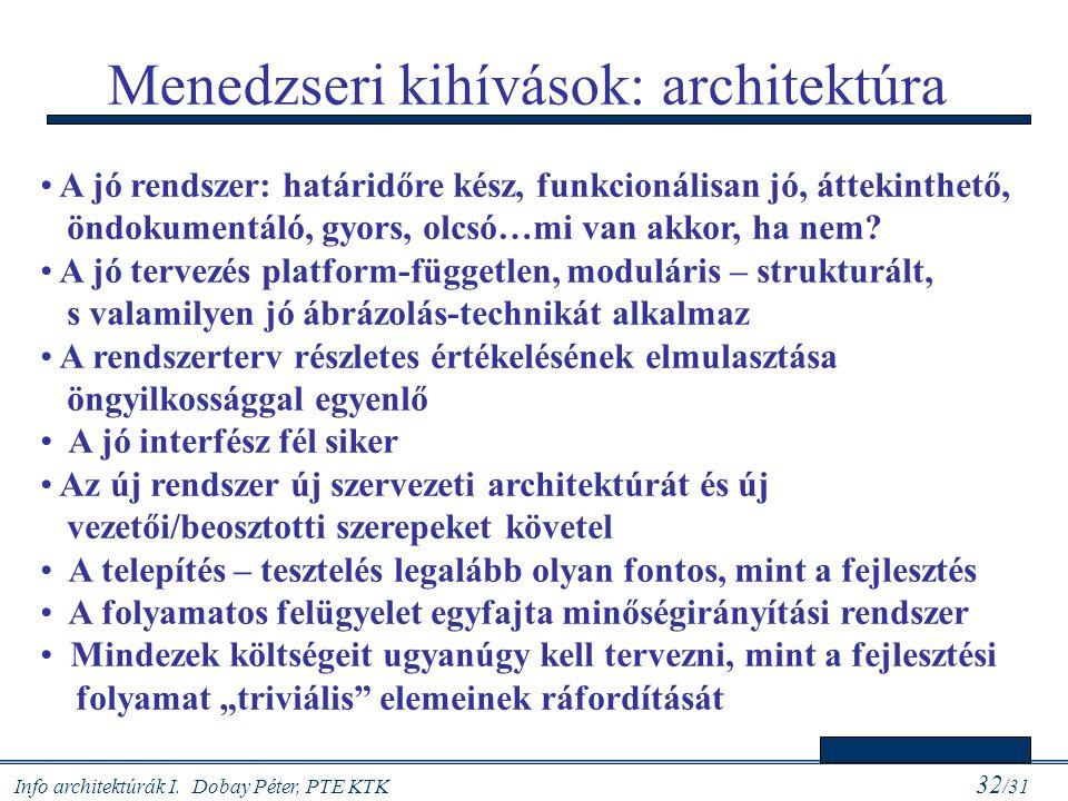 Info architektúrák I. Dobay Péter, PTE KTK 32 /31 Menedzseri kihívások: architektúra A jó rendszer: határidőre kész, funkcionálisan jó, áttekinthető,