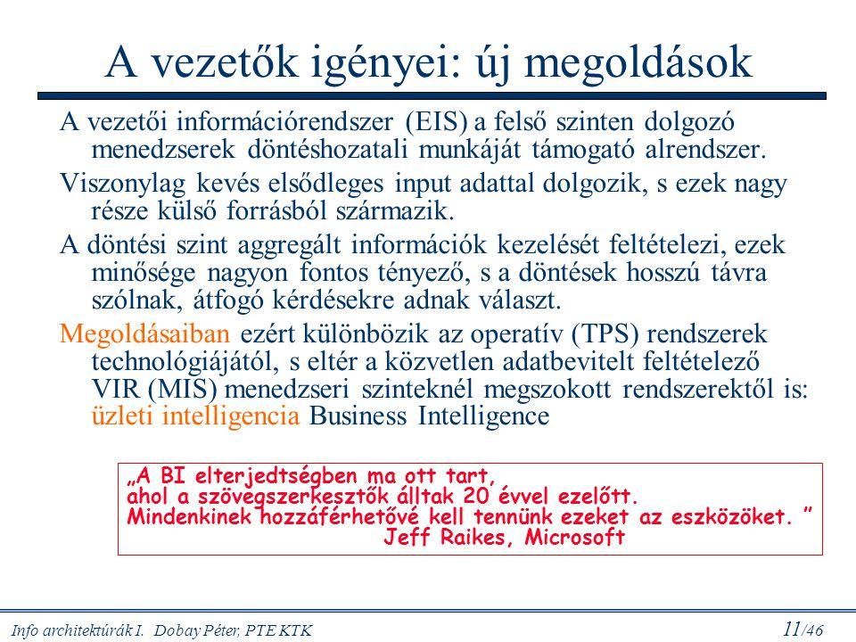 Info architektúrák I. Dobay Péter, PTE KTK 11 /46 A vezetők igényei: új megoldások A vezetői információrendszer (EIS) a felső szinten dolgozó menedzse