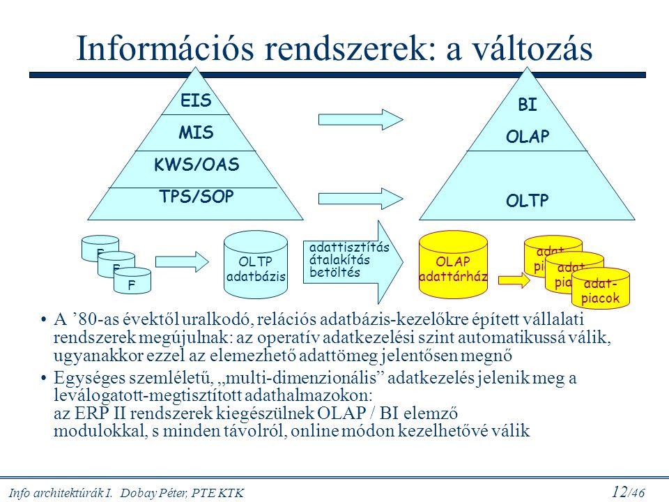 Info architektúrák I. Dobay Péter, PTE KTK 12 /46 Információs rendszerek: a változás A '80-as évektől uralkodó, relációs adatbázis-kezelőkre épített v