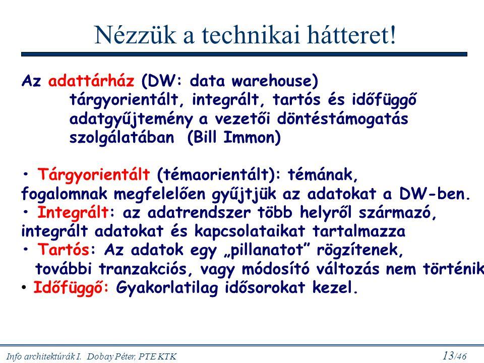 Info architektúrák I. Dobay Péter, PTE KTK 13 /46 Nézzük a technikai hátteret! Az adattárház (DW: data warehouse) tárgyorientált, integrált, tartós és