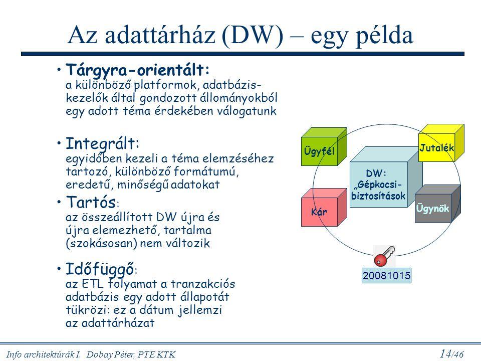 Info architektúrák I. Dobay Péter, PTE KTK 14 /46 Az adattárház (DW) – egy példa Tárgyra-orientált: a különböző platformok, adatbázis- kezelők által g
