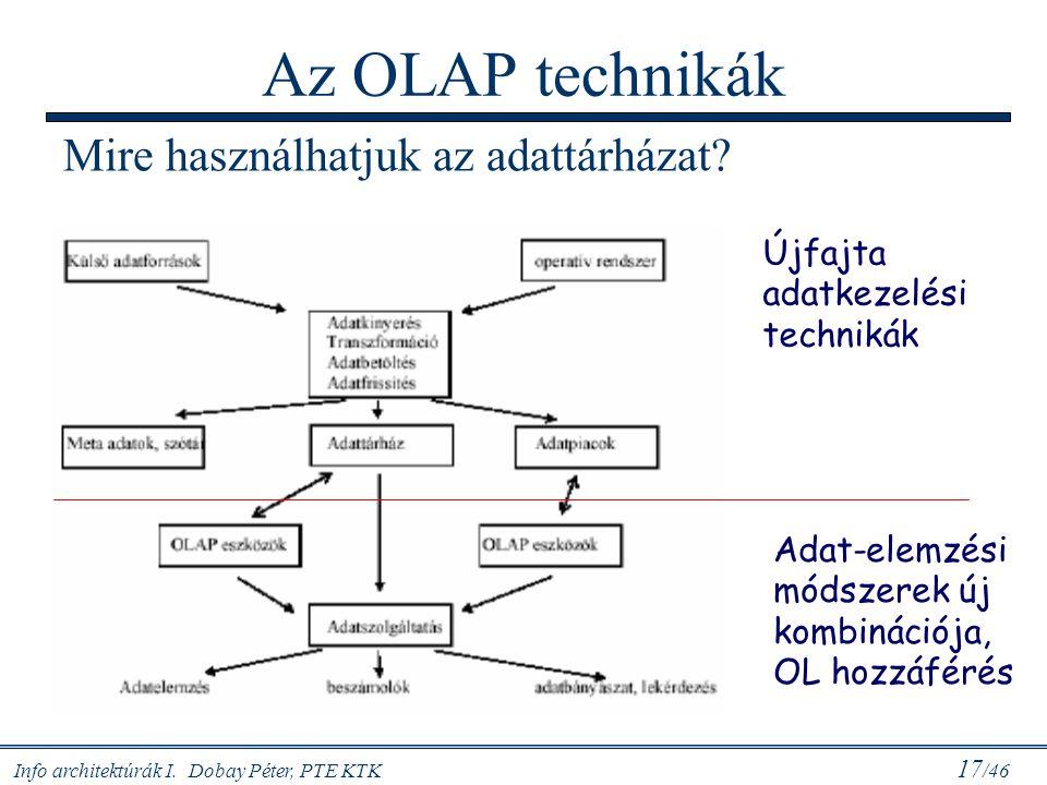 Info architektúrák I. Dobay Péter, PTE KTK 17 /46 Az OLAP technikák Mire használhatjuk az adattárházat? Újfajta adatkezelési technikák Adat-elemzési m
