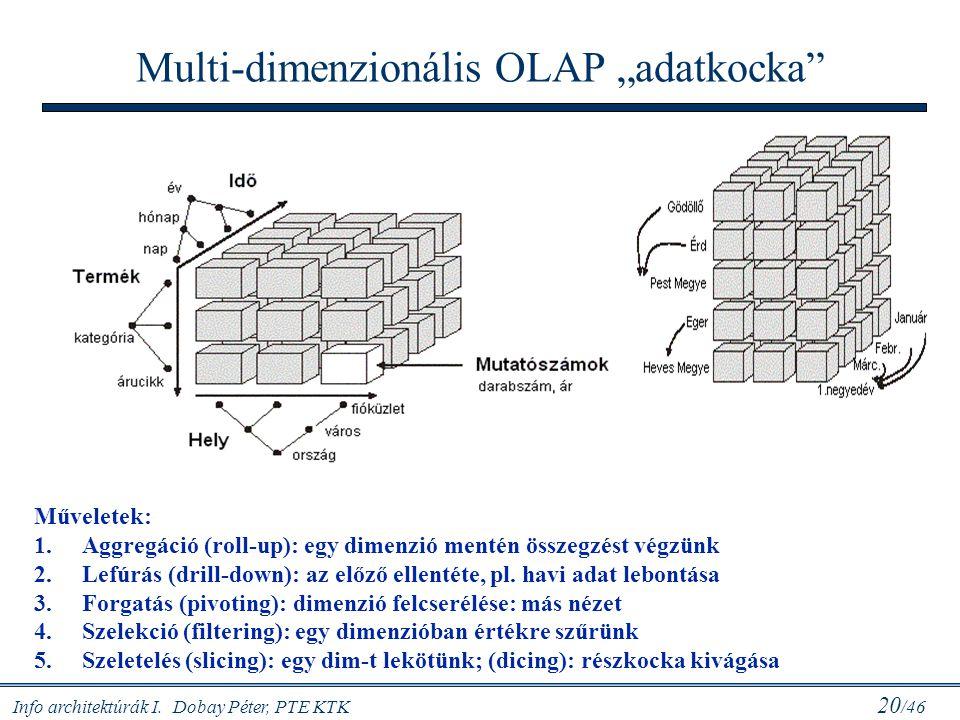 """Info architektúrák I. Dobay Péter, PTE KTK 20 /46 Multi-dimenzionális OLAP """"adatkocka"""" Műveletek: 1.Aggregáció (roll-up): egy dimenzió mentén összegzé"""