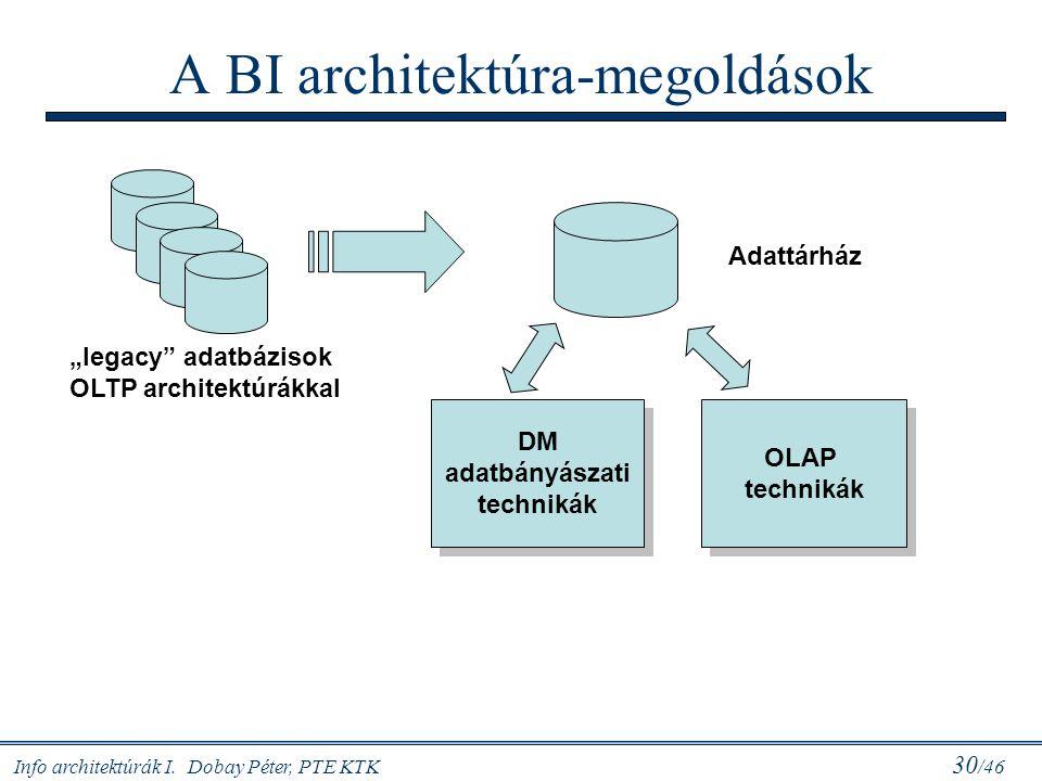 """Info architektúrák I. Dobay Péter, PTE KTK 30 /46 A BI architektúra-megoldások """"legacy"""" adatbázisok OLTP architektúrákkal Adattárház OLAP technikák DM"""