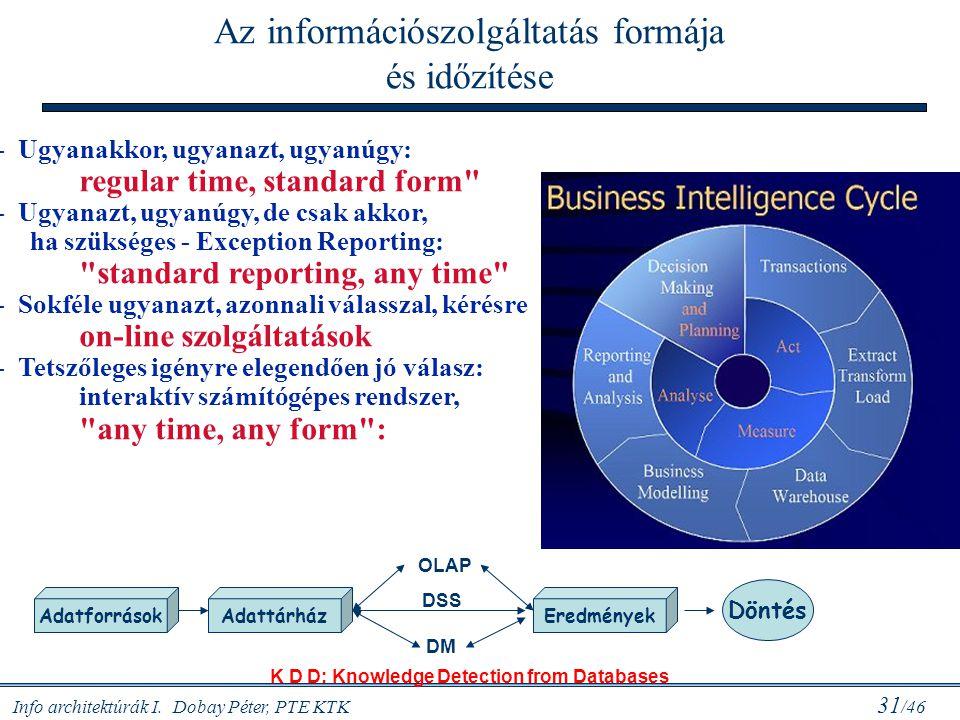 Info architektúrák I. Dobay Péter, PTE KTK 31 /46 Az információszolgáltatás formája és időzítése - Ugyanakkor, ugyanazt, ugyanúgy: regular time, stand
