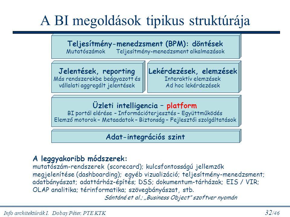 "Info architektúrák I. Dobay Péter, PTE KTK 32 /46 A BI megoldások tipikus struktúrája Sántáné et al.; ""Business Object"" szoftver nyomán Adat-integráci"