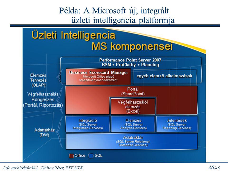 Info architektúrák I. Dobay Péter, PTE KTK 36 /46 Példa: A Microsoft új, integrált üzleti intelligencia platformja
