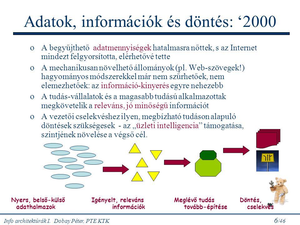 Info architektúrák I. Dobay Péter, PTE KTK 6 /46 Adatok, információk és döntés: '2000 o A begyűjthető adatmennyiségek hatalmasra nőttek, s az Internet