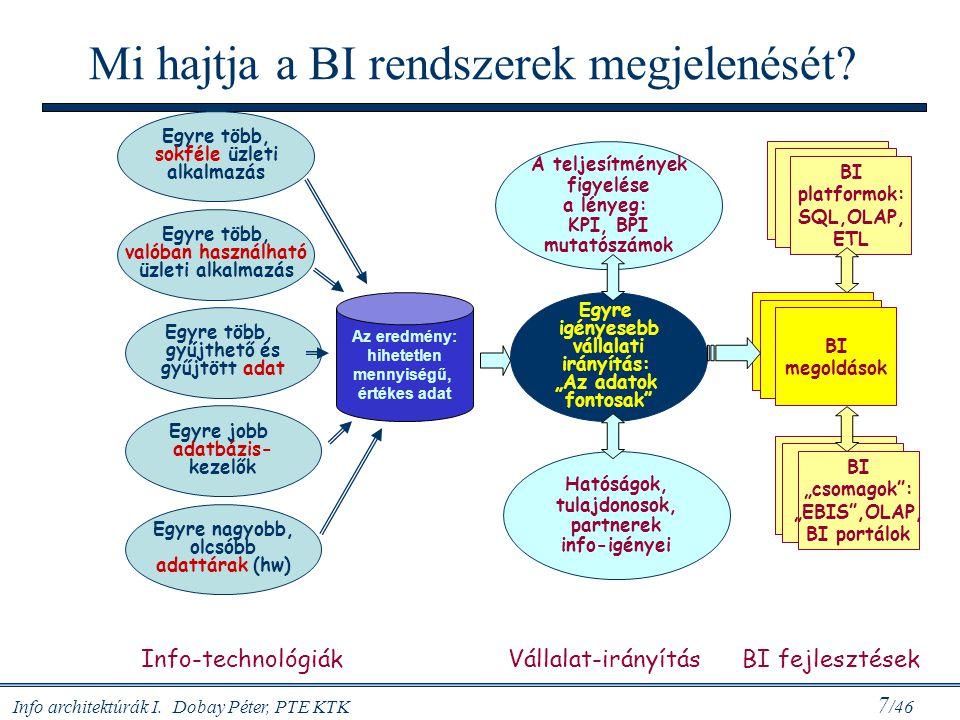 Info architektúrák I. Dobay Péter, PTE KTK 7 /46 Mi hajtja a BI rendszerek megjelenését? Egyre több, sokféle üzleti alkalmazás Egyre több, valóban has
