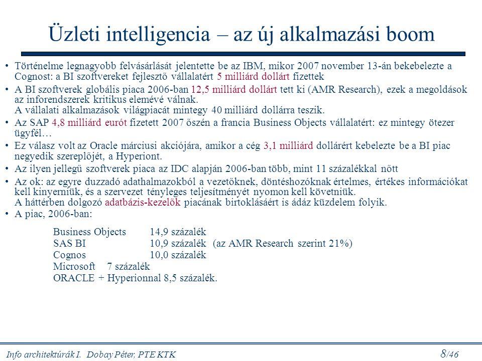 Info architektúrák I. Dobay Péter, PTE KTK 8 /46 Üzleti intelligencia – az új alkalmazási boom Történelme legnagyobb felvásárlását jelentette be az IB
