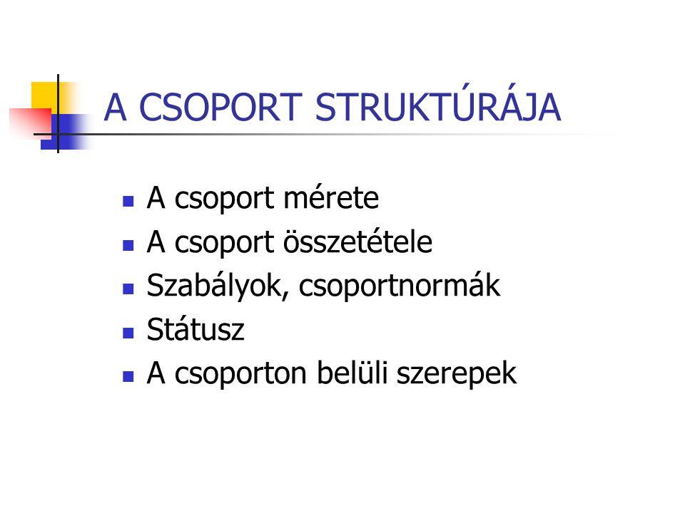 A CSOPORT STRUKTÚRÁJA A csoport mérete A csoport összetétele Szabályok, csoportnormák Státusz A csoporton belüli szerepek
