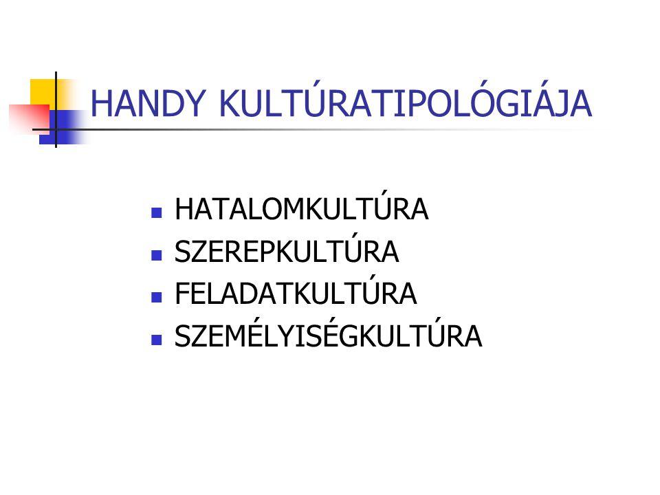 HANDY KULTÚRATIPOLÓGIÁJA HATALOMKULTÚRA SZEREPKULTÚRA FELADATKULTÚRA SZEMÉLYISÉGKULTÚRA