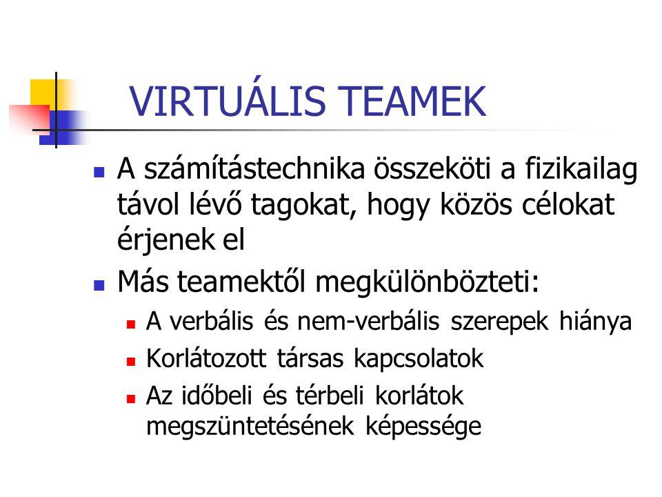 VIRTUÁLIS TEAMEK A számítástechnika összeköti a fizikailag távol lévő tagokat, hogy közös célokat érjenek el Más teamektől megkülönbözteti: A verbális