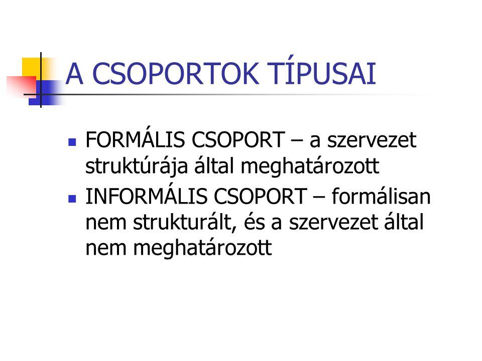 A CSOPORTOK TÍPUSAI FORMÁLIS CSOPORT – a szervezet struktúrája által meghatározott INFORMÁLIS CSOPORT – formálisan nem strukturált, és a szervezet ált