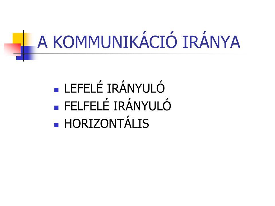 A KOMMUNIKÁCIÓ IRÁNYA LEFELÉ IRÁNYULÓ FELFELÉ IRÁNYULÓ HORIZONTÁLIS