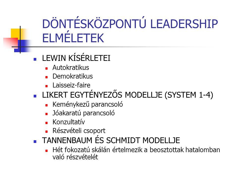 DÖNTÉSKÖZPONTÚ LEADERSHIP ELMÉLETEK LEWIN KÍSÉRLETEI Autokratikus Demokratikus Laisseiz-faire LIKERT EGYTÉNYEZŐS MODELLJE (SYSTEM 1-4) Keménykezű para