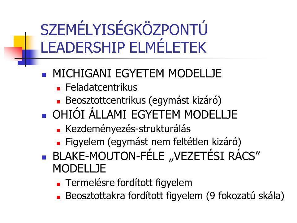 SZEMÉLYISÉGKÖZPONTÚ LEADERSHIP ELMÉLETEK MICHIGANI EGYETEM MODELLJE Feladatcentrikus Beosztottcentrikus (egymást kizáró) OHIÓI ÁLLAMI EGYETEM MODELLJE