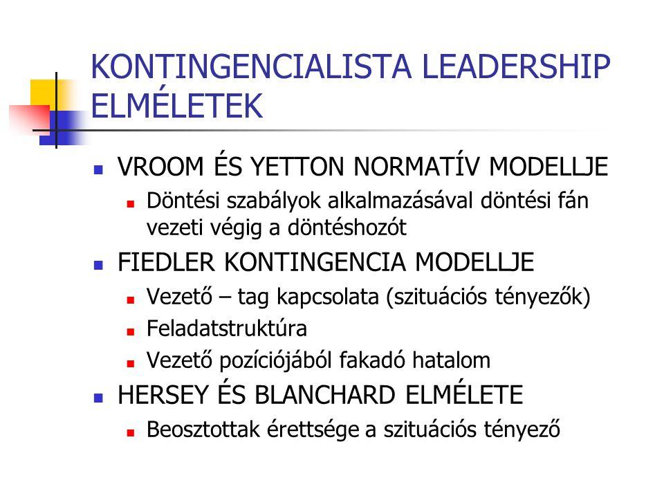KONTINGENCIALISTA LEADERSHIP ELMÉLETEK VROOM ÉS YETTON NORMATÍV MODELLJE Döntési szabályok alkalmazásával döntési fán vezeti végig a döntéshozót FIEDL