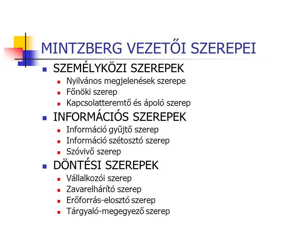 MINTZBERG VEZETŐI SZEREPEI SZEMÉLYKÖZI SZEREPEK Nyilvános megjelenések szerepe Főnöki szerep Kapcsolatteremtő és ápoló szerep INFORMÁCIÓS SZEREPEK Inf