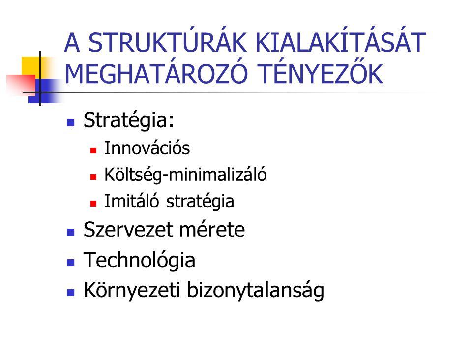 A STRUKTÚRÁK KIALAKÍTÁSÁT MEGHATÁROZÓ TÉNYEZŐK Stratégia: Innovációs Költség-minimalizáló Imitáló stratégia Szervezet mérete Technológia Környezeti bi