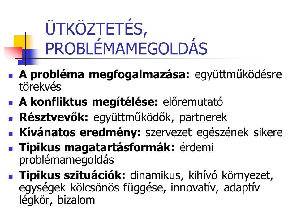 ÜTKÖZTETÉS, PROBLÉMAMEGOLDÁS A probléma megfogalmazása: együttműködésre törekvés A konfliktus megítélése: előremutató Résztvevők: együttműködők, partn
