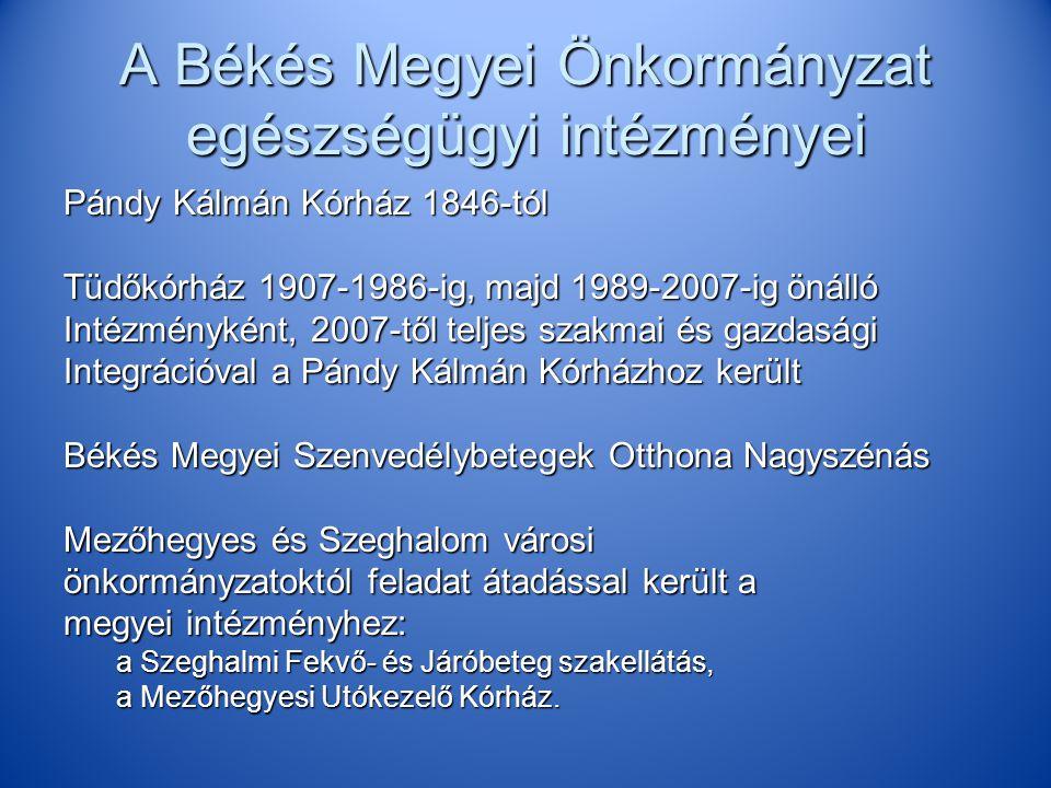 A Békés Megyei Önkormányzat egészségügyi intézményei Pándy Kálmán Kórház 1846-tól Tüdőkórház 1907-1986-ig, majd 1989-2007-ig önálló Intézményként, 200