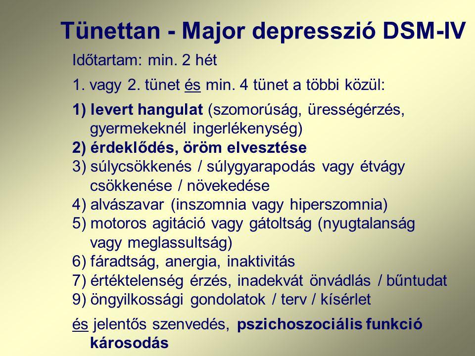 Tünettan - Major depresszió DSM-IV Időtartam: min. 2 hét 1. vagy 2. tünet és min. 4 tünet a többi közül: 1) levert hangulat (szomorúság, ürességérzés,
