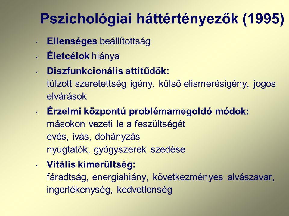 Pszichológiai háttértényezők (1995) Ellenséges beállítottság Életcélok hiánya Diszfunkcionális attitűdök: túlzott szeretettség igény, külső elismerésigény, jogos elvárások Érzelmi központú problémamegoldó módok: másokon vezeti le a feszültségét evés, ivás, dohányzás nyugtatók, gyógyszerek szedése Vitális kimerültség: fáradtság, energiahiány, következményes alvászavar, ingerlékenység, kedvetlenség
