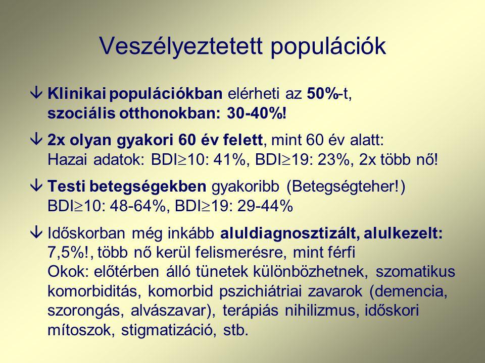 Veszélyeztetett populációk âKlinikai populációkban elérheti az 50%-t, szociális otthonokban: 30-40%! â2x olyan gyakori 60 év felett, mint 60 év alatt: