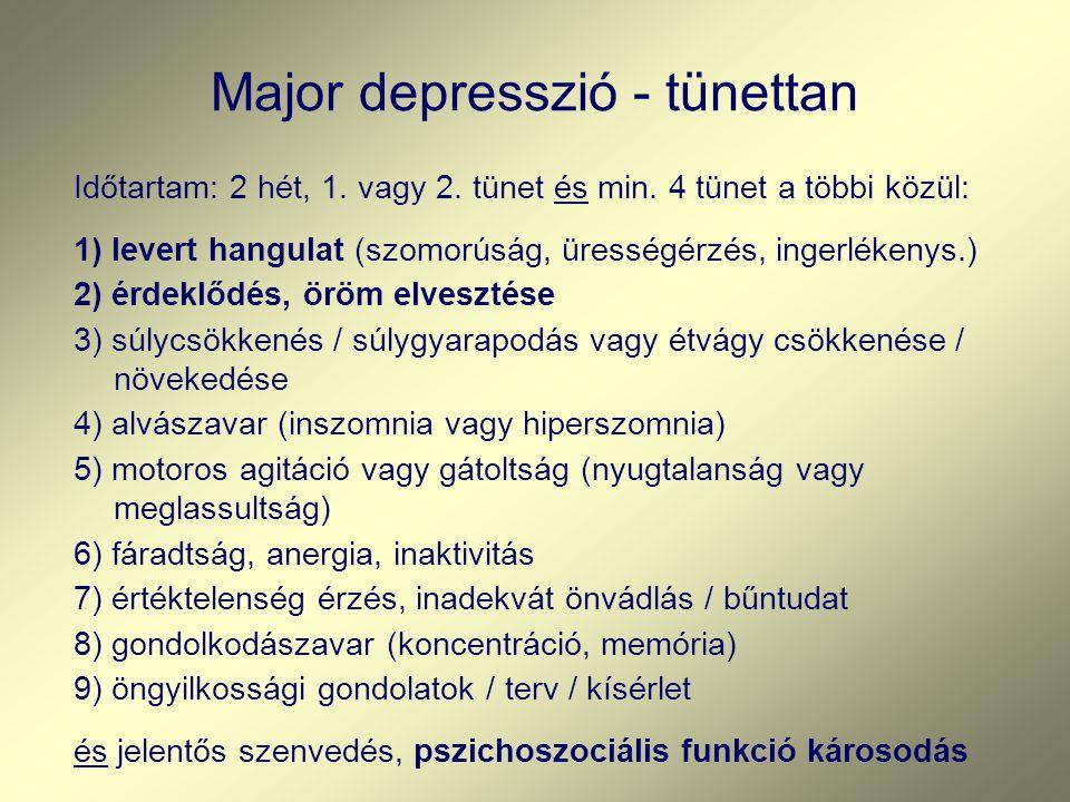 Major depresszió - tünettan Időtartam: 2 hét, 1. vagy 2. tünet és min. 4 tünet a többi közül: 1) levert hangulat (szomorúság, ürességérzés, ingerléken
