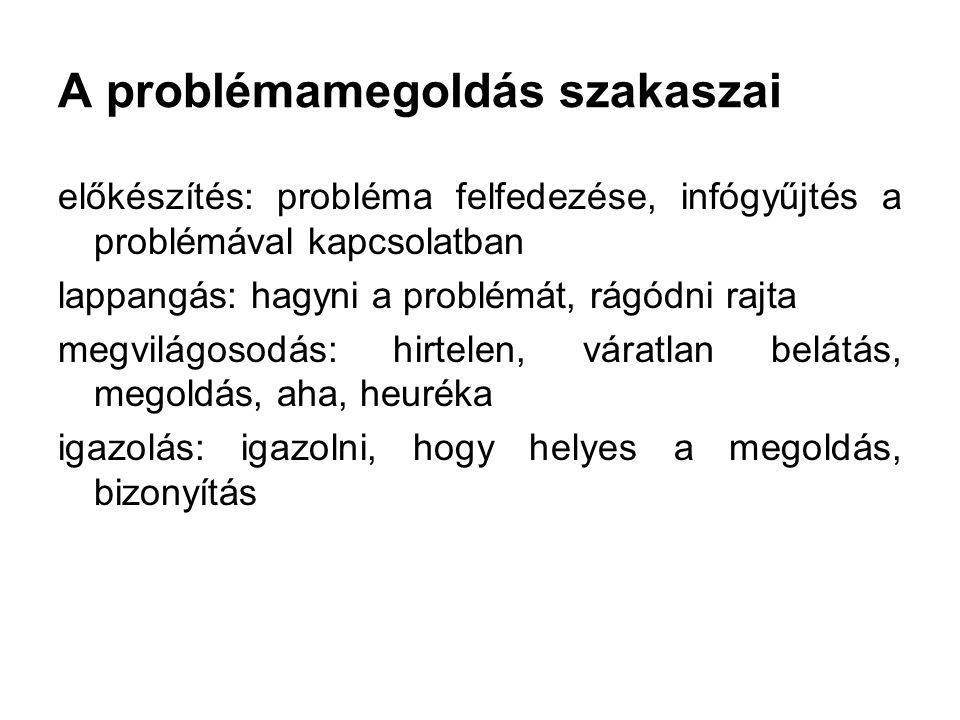 A problémamegoldás szakaszai előkészítés: probléma felfedezése, infógyűjtés a problémával kapcsolatban lappangás: hagyni a problémát, rágódni rajta me
