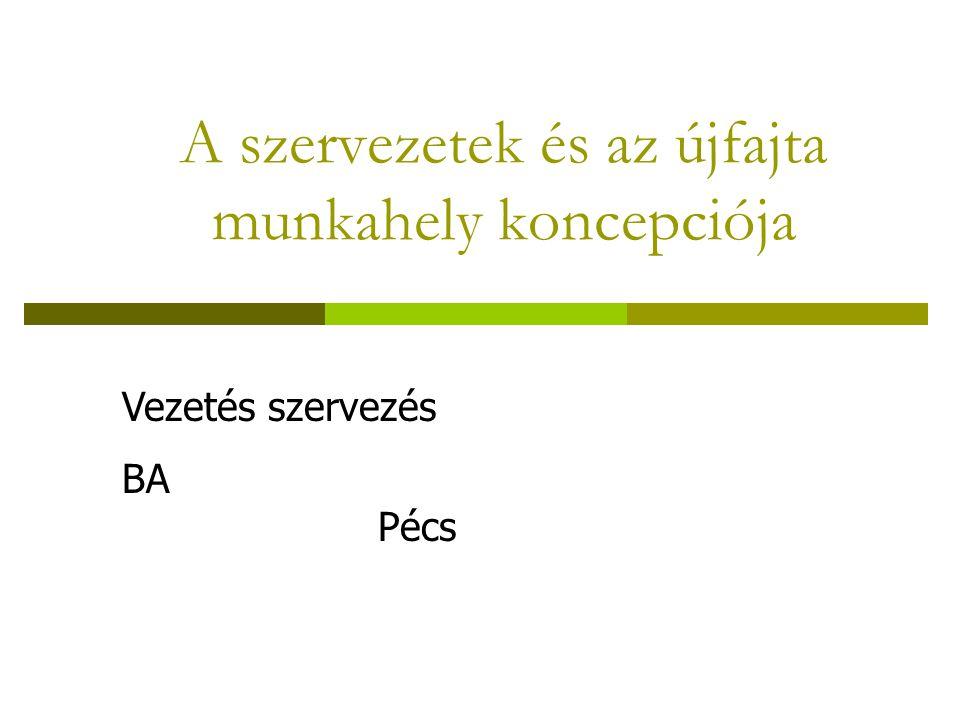 A szervezetek és az újfajta munkahely koncepciója Pécs Vezetés szervezés BA
