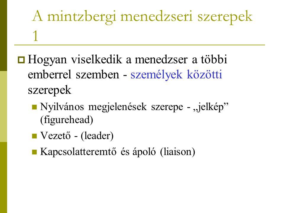 A mintzbergi menedzseri szerepek 1  Hogyan viselkedik a menedzser a többi emberrel szemben - személyek közötti szerepek Nyilvános megjelenések szerep