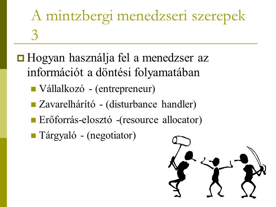 A mintzbergi menedzseri szerepek 3  Hogyan használja fel a menedzser az információt a döntési folyamatában Vállalkozó - (entrepreneur) Zavarelhárító