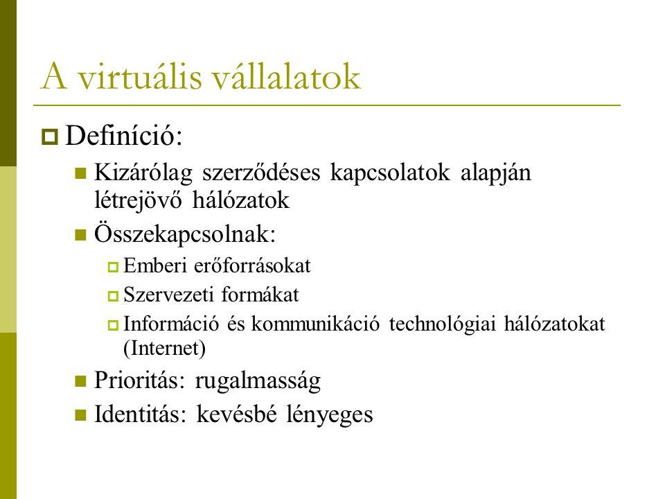 A virtuális vállalatok  Definíció: Kizárólag szerződéses kapcsolatok alapján létrejövő hálózatok Összekapcsolnak:  Emberi erőforrásokat  Szervezeti