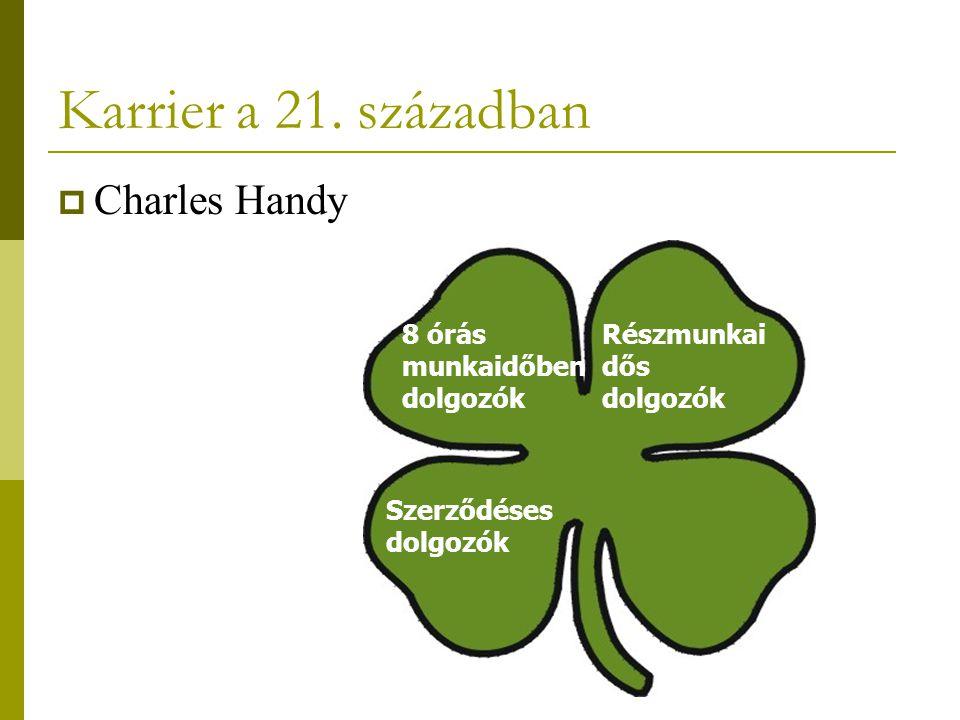 Karrier a 21. században  Charles Handy 8 órás munkaidőben dolgozók Szerződéses dolgozók Részmunkai dős dolgozók