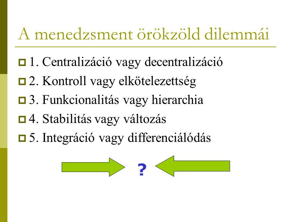 A menedzsment örökzöld dilemmái  1. Centralizáció vagy decentralizáció  2. Kontroll vagy elkötelezettség  3. Funkcionalitás vagy hierarchia  4. St