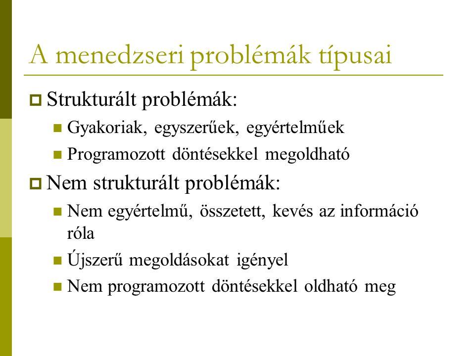 A menedzseri problémák típusai  Strukturált problémák: Gyakoriak, egyszerűek, egyértelműek Programozott döntésekkel megoldható  Nem strukturált prob